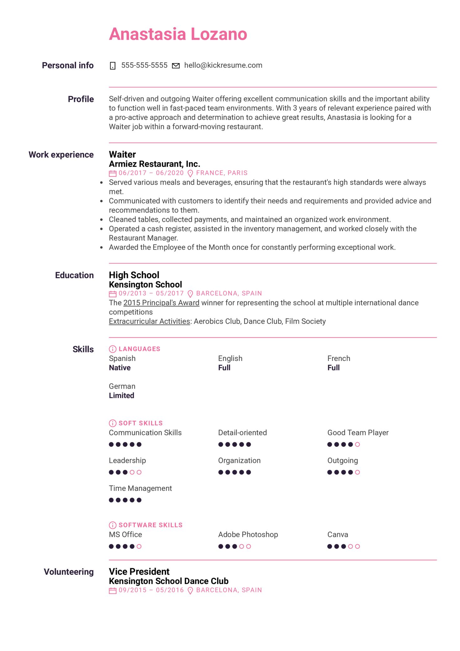Free Waiter Resume Sample (Part 1)