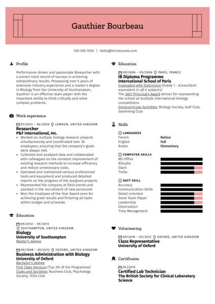 Researcher Resume Template