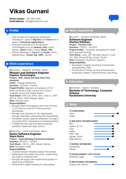 Impetus Technologies Module Lead Software Engineer Resume Example