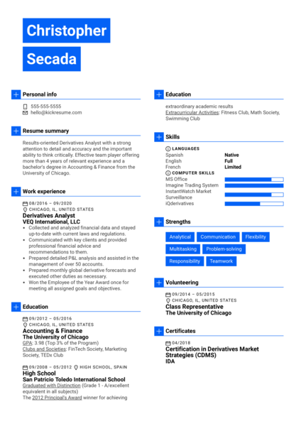 Derivatives Analyst Resume Example