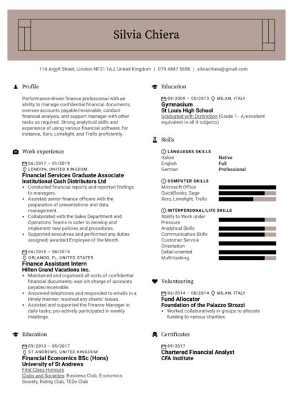 Financial Associate Resume Template