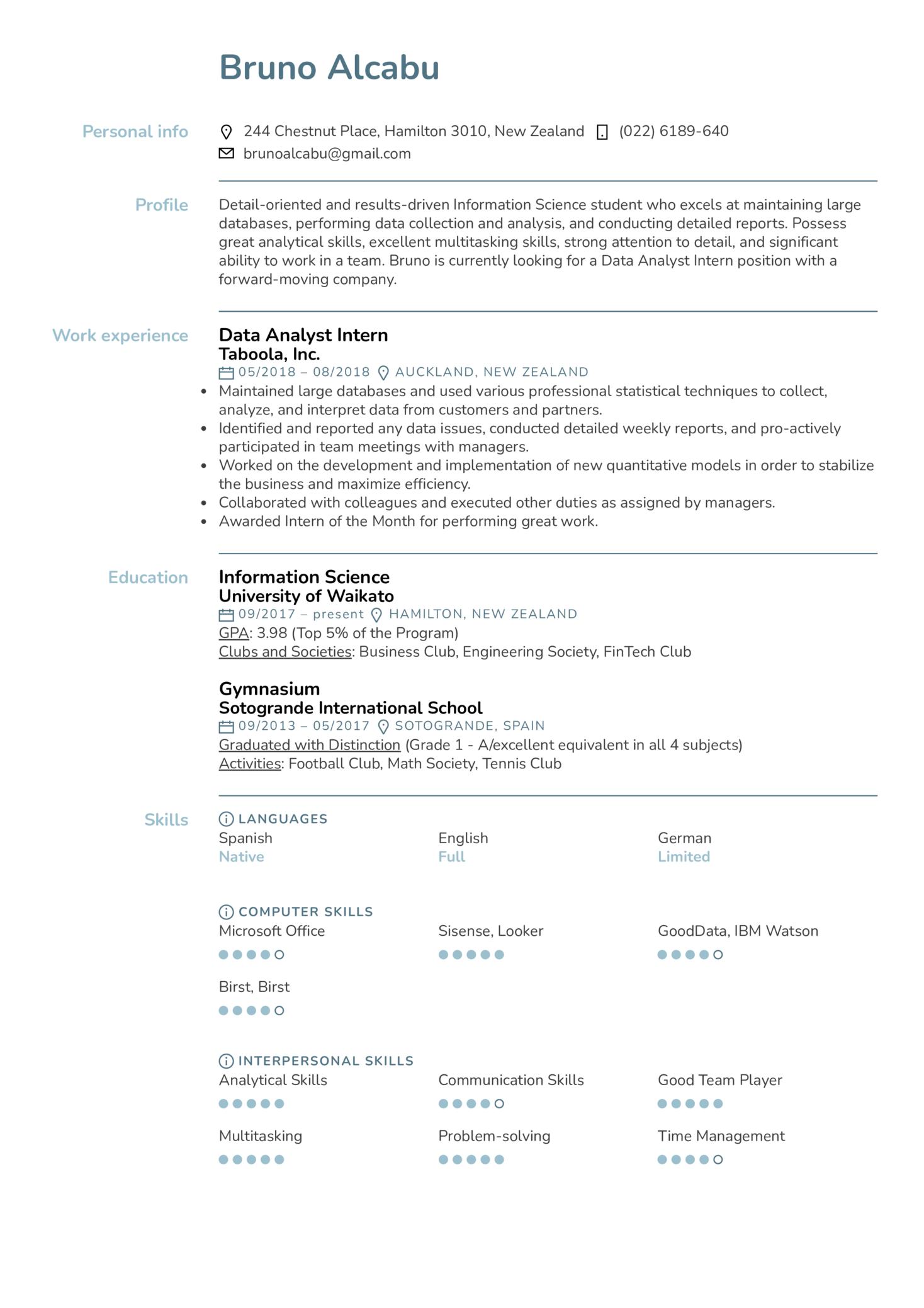 Data Analyst Intern Resume Example (Part 1)