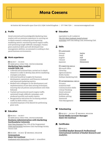 Marketing Data Analyst Resume Sample