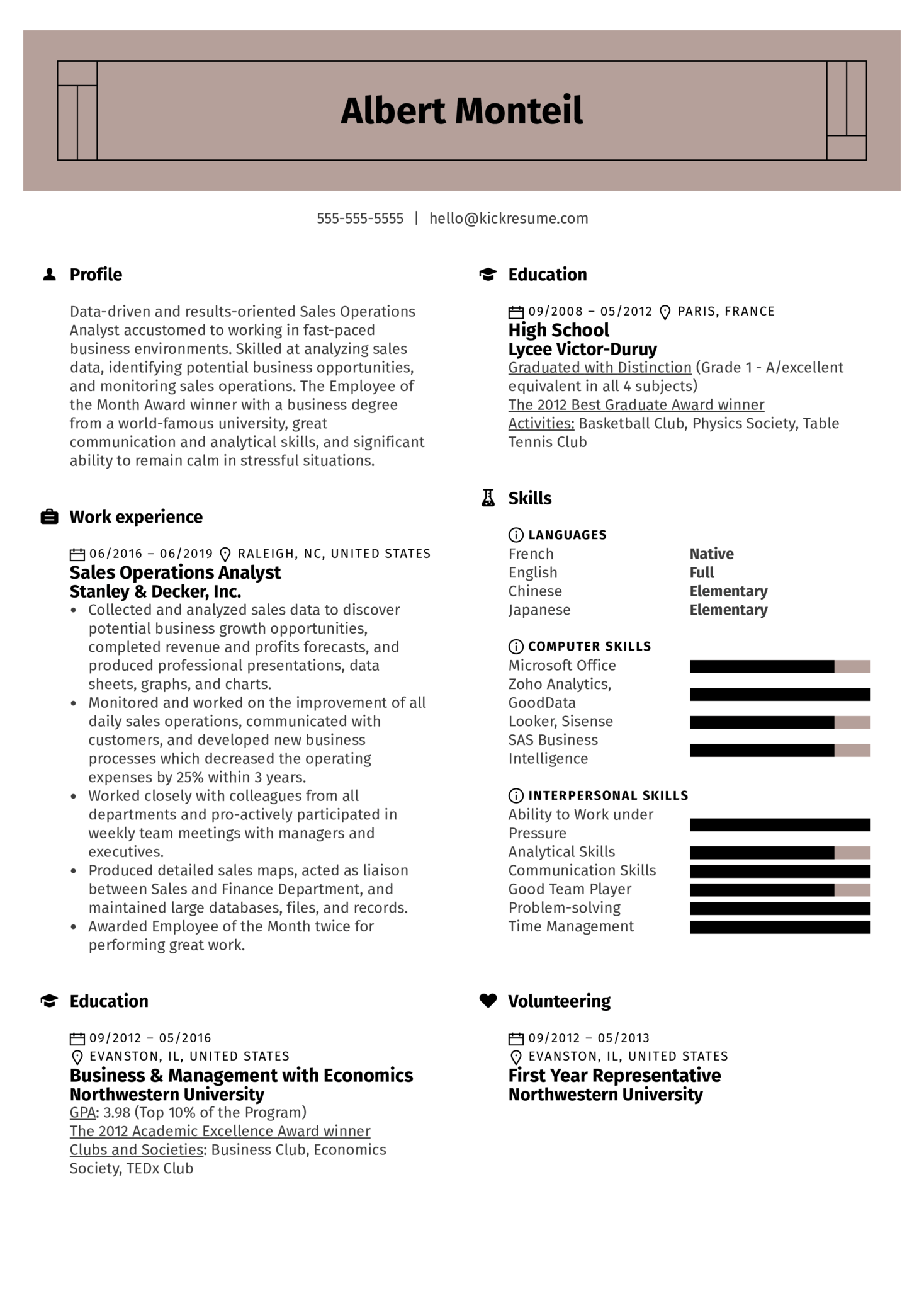 Sales Operations Analyst Resume Sample (Part 1)